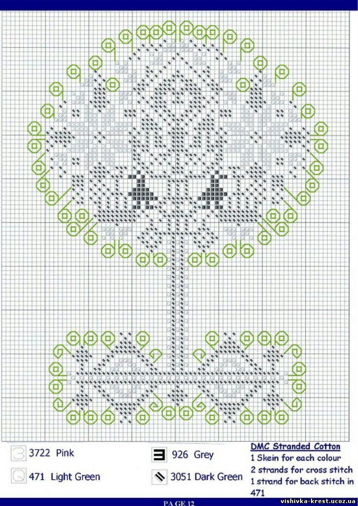 Вязание крючком коврик из тряпок для начинающих 159
