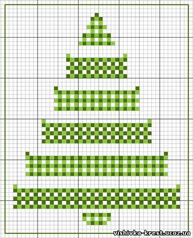 елка, Новый год елка,